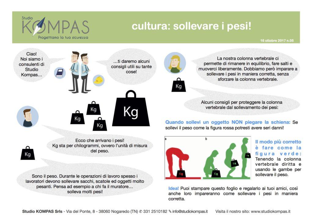 5-Kompas cultura-i pesi